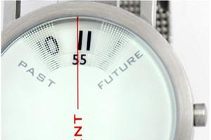 Đồng hồ Quá khứ, Hiện tại, Tương lai