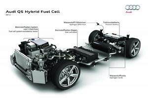 Audi thử nghiệm Q5 Hybrid Fuel Cell