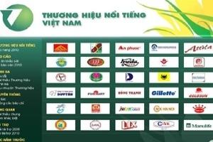Top 10 thương hiệu nổi tiếng Việt Nam năm 2010
