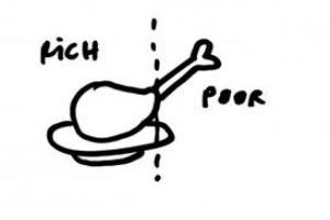 Sự khác biệt giữa suy nghĩ của người giàu và người nghèo