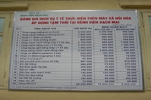 Giá viện phí sẽ tiếp tục tăng
