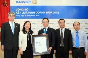 Bảo Việt được trao chứng nhận hệ thống quản lý an toàn thông tin