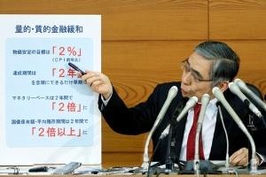 Nhật gia nhập cuộc đua nới lỏng tiền tệ