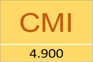 CMI lỗ 766,9 triệu đồng trong quý 1