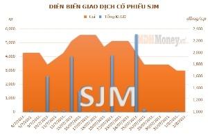 SJM: Lãi 75,43 triệu đồng trong quý 2