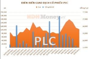 PLC: Niêm yết bổ sung hơn 4,8 triệu cổ phiếu từ 15/8