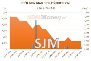 SJM lên kế hoạch lãi 604 triệu 6 tháng cuối năm