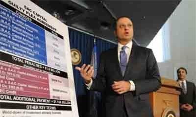 Mỹ: Một quỹ đầu tư bị phạt 1,8 tỷ USD