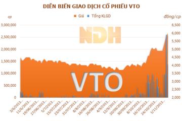 VTO: Cán đích sớm nhưng chưa hẳn đã an toàn
