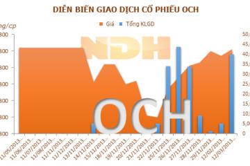 OCH chuyển nhượng 91,25% vốn tại BĐS Việt Bắc