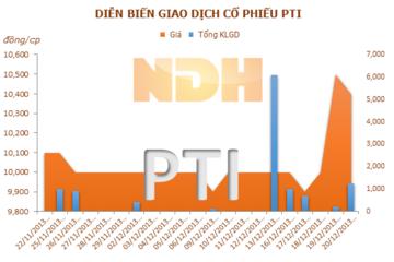 PTI vượt 3% kế hoạch lợi nhuận