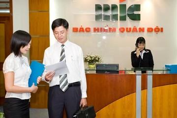 Năm 2014, MIC đặt mục tiêu doanh thu 1.000 tỷ đồng