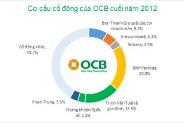 Một cá nhân đã mua 3,35 triệu cp ngân hàng OCB giá 11.000 đồng