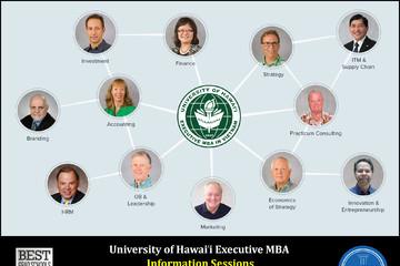 ĐH Hawaii đang mở khóa Executive MBA thứ 17 tại Việt Nam