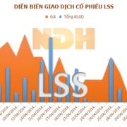 LSS đặt kế hoạch lãi gần 43 tỷ đồng, trả cổ tức 5,5%