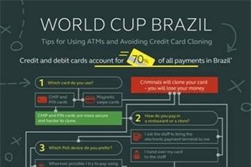 Nguy cơ mất an toàn thẻ thanh toán ở World Cup 2014