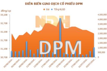 DPM giải thể chi nhánh tại Campuchia