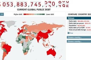 Đảo nợ và vòng xoáy nợ công