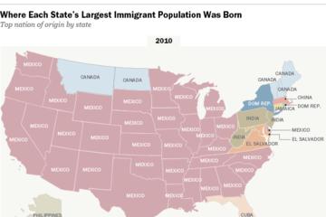 Dân nhập cư Mỹ đến từ đâu?