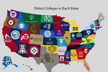 Các trường đại học lâu đời nhất tại Mỹ