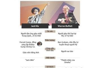[Infographic] Jack Ma thích trà Hàng Châu, Buffett mê Cherry Coke