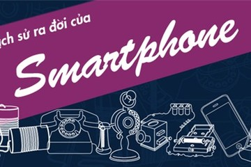 [INFOGRAPHIC] Lịch sử ra đời của smartphone
