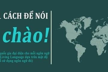 [Infographic] 21 cách nói 'Xin chào' khi đến các quốc gia khác nhau
