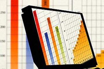 Lợi nhuận doanh nghiệp niêm yết tăng trưởng 13% so với cùng kỳ
