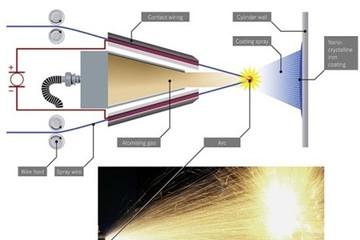 Nanoslide - Bí mật động cơ Diesel của Mercedes
