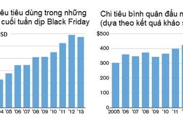 Black Friday 2014 -