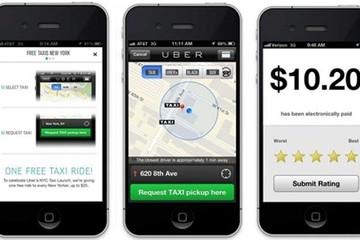 Uber và hiện tượng surge pricing