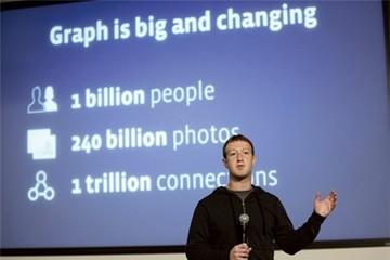 Mark Zuckerberg và công cuộc tạo ra thế giới mở
