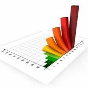 PTKT tuần 1.2015: Trạng thái thị trường đã tích cực hơn