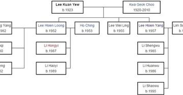 Thành tích kinh doanh đáng nể của gia tộc ông Lý Quang Diệu