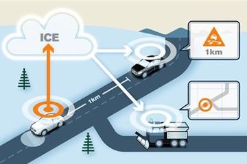 10 công nghệ thú vị dành cho ôtô