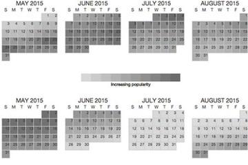 Mẹo hay giành vé giá rẻ sang châu Âu hè 2015
