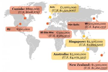 [Chart] Người giàu Trung Quốc đang
