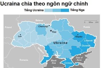 Nga-Ucraina: Mối ràng buộc không dễ bị chia cắt