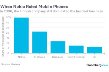 Nokia tìm đường về thời hoàng kim