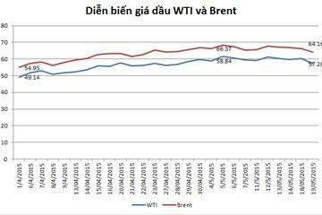 Đến kỳ điều chỉnh giá xăng dầu, giá dầu thế giới giảm