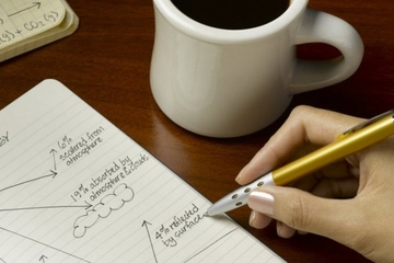 Thói quen tốt trong 7 phút mỗi sáng để thay đổi cuộc đời
