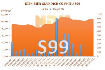S99: STG mua 305.000 cổ phiếu, trở thành cổ đông lớn