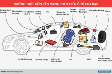 [Infographic] Những thứ luôn cần mang theo trên ô tô của bạn