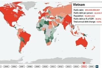 Nợ công Việt Nam vượt ngưỡng 1.000 USD/người