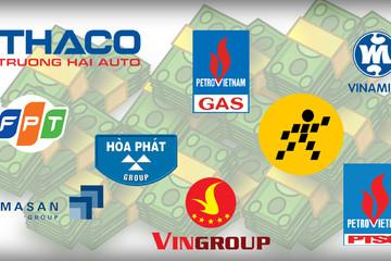 [Infographic]: Doanh nghiệp Việt cần bao nhiêu thời gian để doanh thu đạt 1 tỷ USD ?