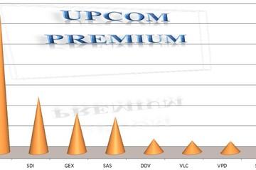 Điểm mặt top doanh nghiệp có chỉ số tài chính ấn tượng trên sàn Upcom Premium