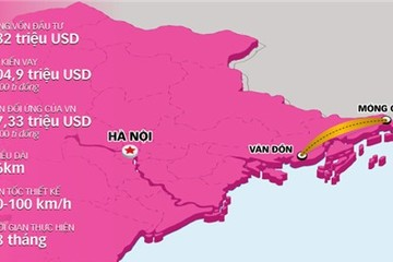 Cao tốc Vân Đồn - Móng Cái:Vay Trung Quốc, hiệu quả đến đâu?