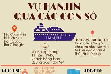 [Infographic] Hanjin và các con số