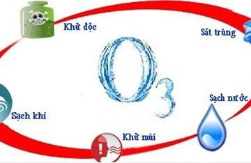 TS ozone Nguyễn Văn Khải: