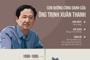[Infographic]: 20 năm thăng tiến của ông Trịnh Xuân Thanh